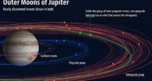 شناسایی 12 قمر جدید در مدار مشتری