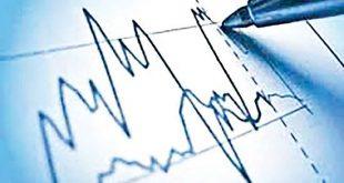 ابزار پیشبینی در بازار سهام