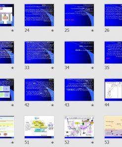 طراحی یک کتابخانه دیجیتالی استاندارد