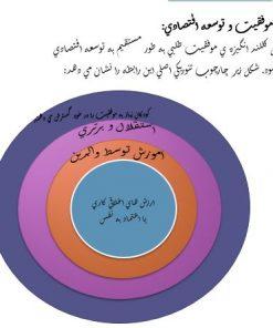 """پاورپوینت و pdf """" نظریه پردازان و مشاهیر مدیریت"""" در 297 اسلاید"""