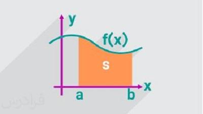 آموزش ویدیویی ریاضیات عمومی ۱